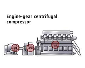 engine, gear and centifugal compressor