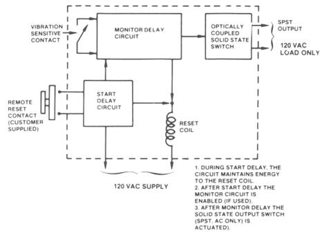image004 robertshaw level switch electrical wiring diagram gandul 45 77 Basic Electrical Wiring Diagrams at highcare.asia